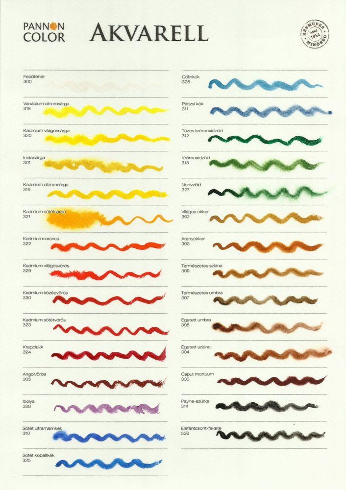 Colour Chart - Watercolours - Pannoncolor