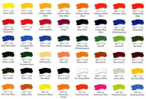 Colour Chart - Watercolours - St. Petersburg